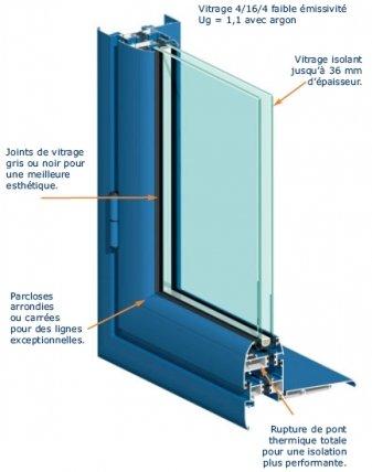 Aquitaine Aluminium Service - BIAS - Devis Fenetre